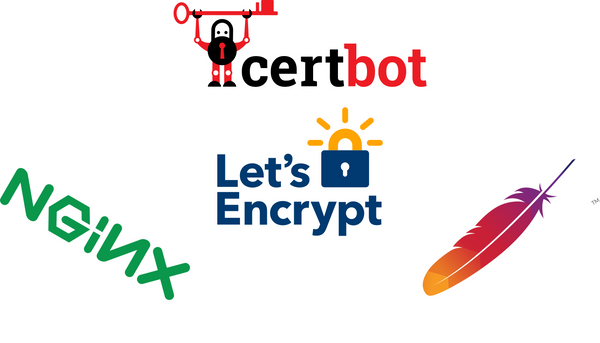 Let's Encrypt From Start to Finish: First Steps